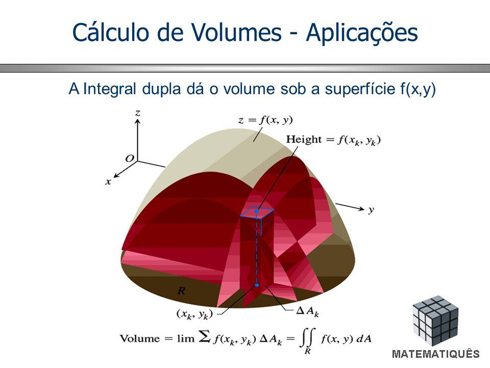 Cálculo de Volumes - Aplicações A Integral dupla dá o volume sob a superfície f(x,y)