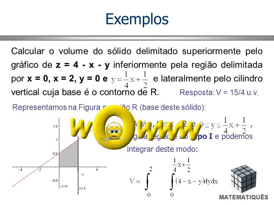 Exemplos Calcular o volume do sólido delimitado superiormente pelo gráfico de z = 4 - x - y inferiormente pela região delimitada por x = 0, x = 2, y =