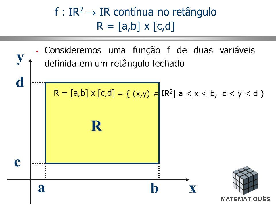 f : IR 2 IR contínua no retângulo R = [a,b] x [c,d] y b a x d c R Consideremos uma função f de duas variáveis definida em um retângulo fechado R = [a,
