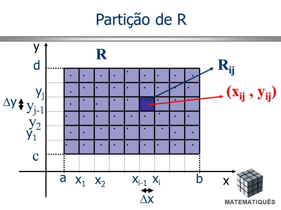 xixi x b a x d c R y x1x1 x2x2 x i-1 y1y1 y2y2 y j-1 yjyj y R ij (x ij, y ij )