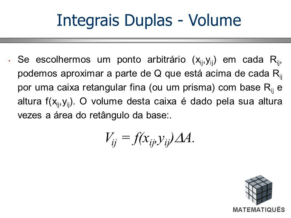 Integrais Duplas - Volume Se escolhermos um ponto arbitrário (x ij,y ij ) em cada R ij, podemos aproximar a parte de Q que está acima de cada R ij por
