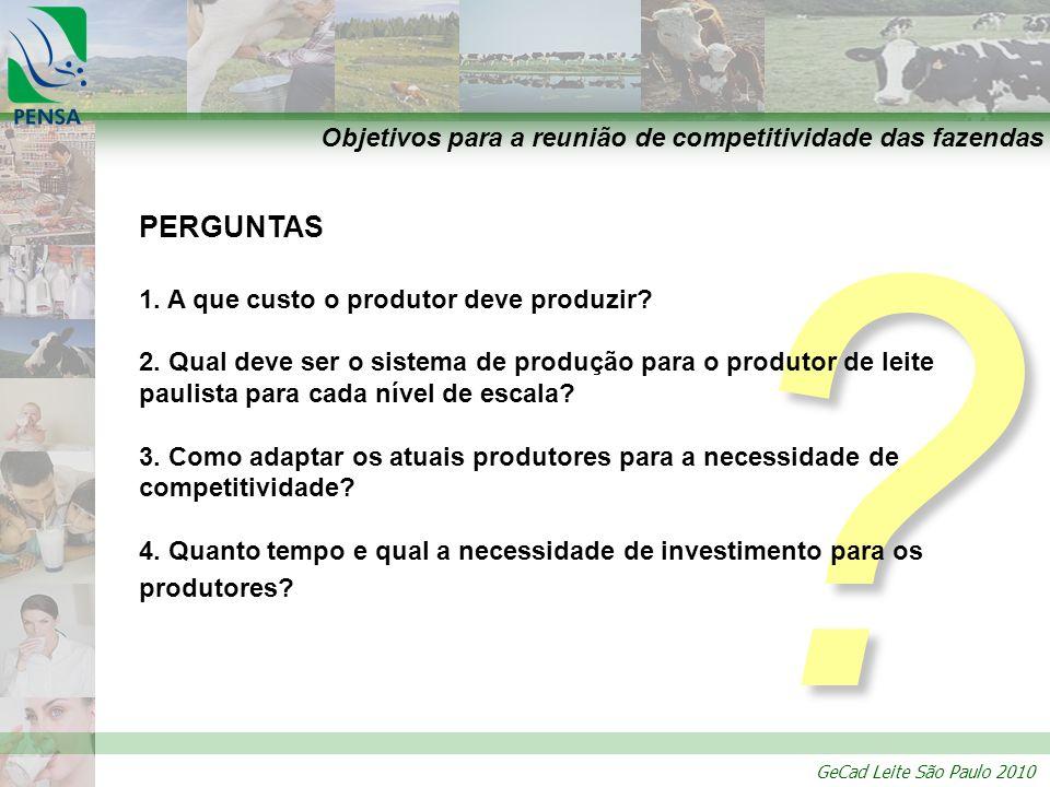 GeCad Leite São Paulo 2010 ? Objetivos para a reunião de competitividade das fazendas PERGUNTAS 1. A que custo o produtor deve produzir? 2. Qual deve