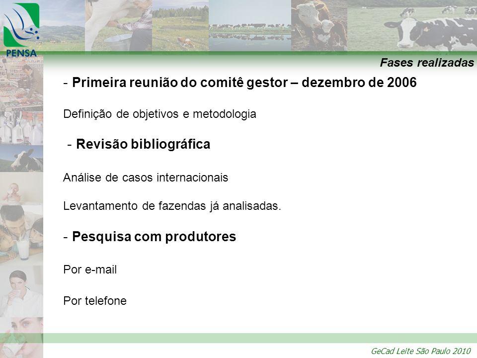 GeCad Leite São Paulo 2010 Fases realizadas - Primeira reunião do comitê gestor – dezembro de 2006 Definição de objetivos e metodologia - Revisão bibl