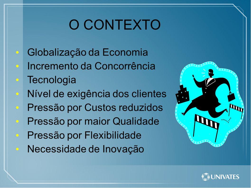 Globalização da Economia Incremento da Concorrência Tecnologia Nível de exigência dos clientes Pressão por Custos reduzidos Pressão por maior Qualidad