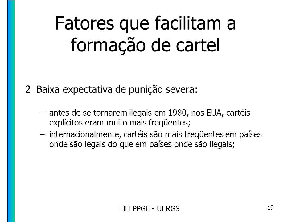 HH PPGE - UFRGS 19 Fatores que facilitam a formação de cartel 2Baixa expectativa de punição severa: –antes de se tornarem ilegais em 1980, nos EUA, cartéis explícitos eram muito mais freqüentes; –internacionalmente, cartéis são mais freqüentes em países onde são legais do que em países onde são ilegais;