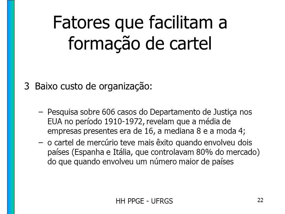 HH PPGE - UFRGS 22 Fatores que facilitam a formação de cartel 3Baixo custo de organização: –Pesquisa sobre 606 casos do Departamento de Justiça nos EUA no período 1910-1972, revelam que a média de empresas presentes era de 16, a mediana 8 e a moda 4; –o cartel de mercúrio teve mais êxito quando envolveu dois países (Espanha e Itália, que controlavam 80% do mercado) do que quando envolveu um número maior de países