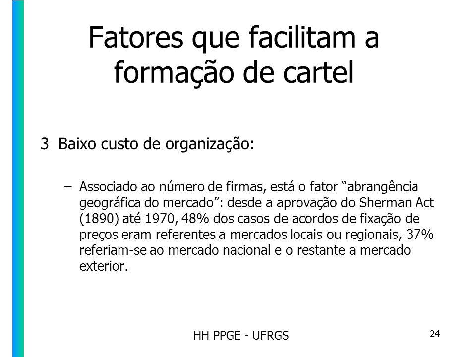 HH PPGE - UFRGS 24 Fatores que facilitam a formação de cartel 3Baixo custo de organização: –Associado ao número de firmas, está o fator abrangência geográfica do mercado: desde a aprovação do Sherman Act (1890) até 1970, 48% dos casos de acordos de fixação de preços eram referentes a mercados locais ou regionais, 37% referiam-se ao mercado nacional e o restante a mercado exterior.