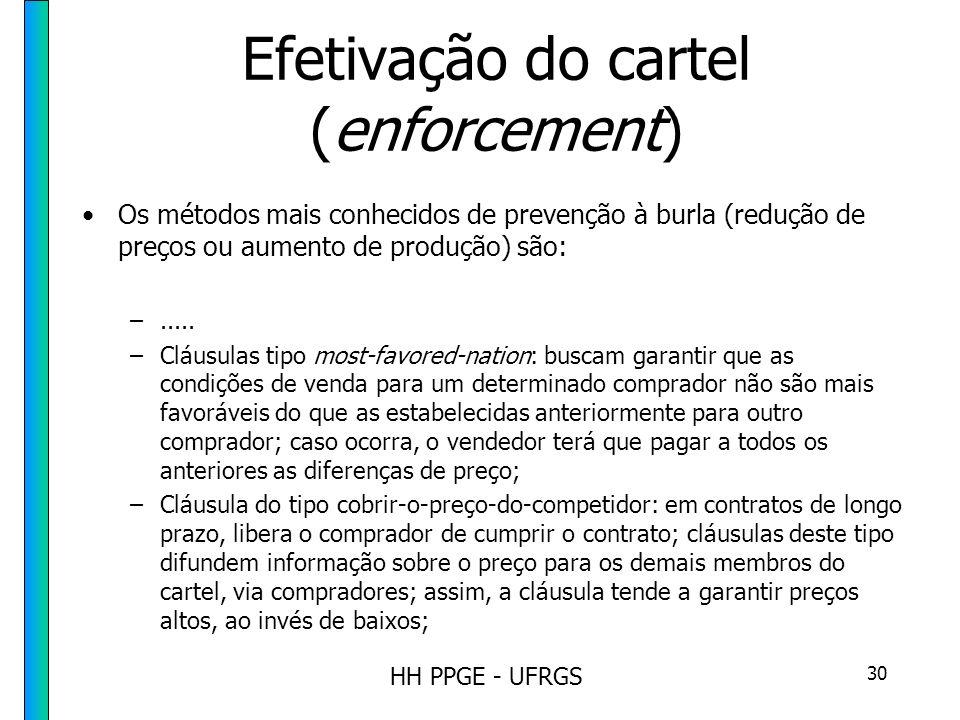 HH PPGE - UFRGS 30 Efetivação do cartel (enforcement) Os métodos mais conhecidos de prevenção à burla (redução de preços ou aumento de produção) são: –.....