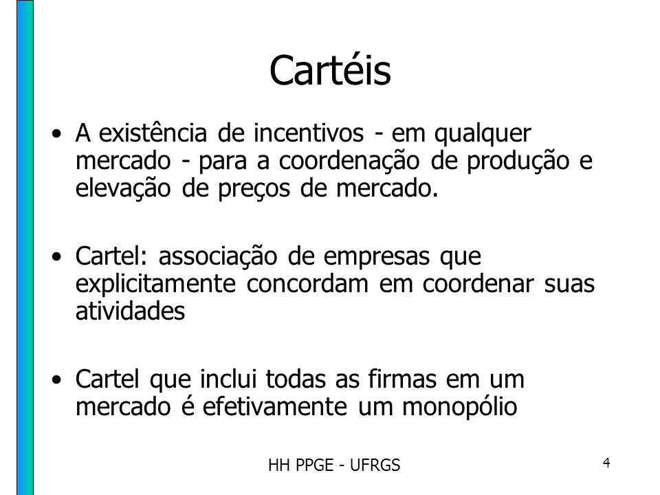 HH PPGE - UFRGS 5 Probabilidade de ocorrência de cartéis: quando há poucas firmas no mercado, caracterizando o oligopólio cooperativo.
