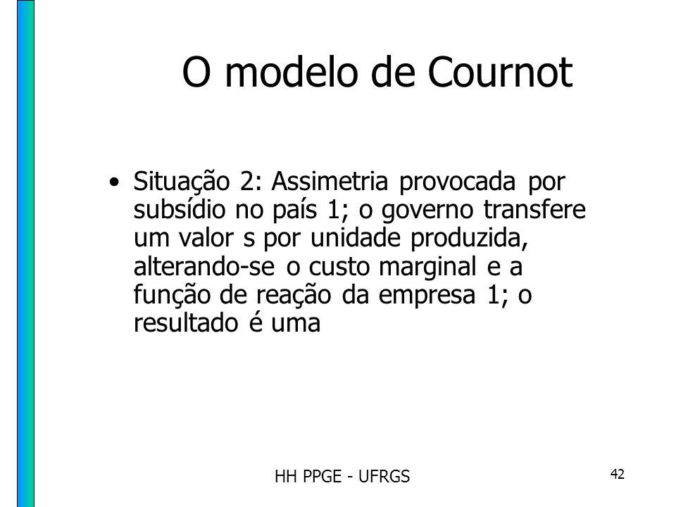 HH PPGE - UFRGS 42 O modelo de Cournot Situação 2: Assimetria provocada por subsídio no país 1; o governo transfere um valor s por unidade produzida, alterando-se o custo marginal e a função de reação da empresa 1; o resultado é uma