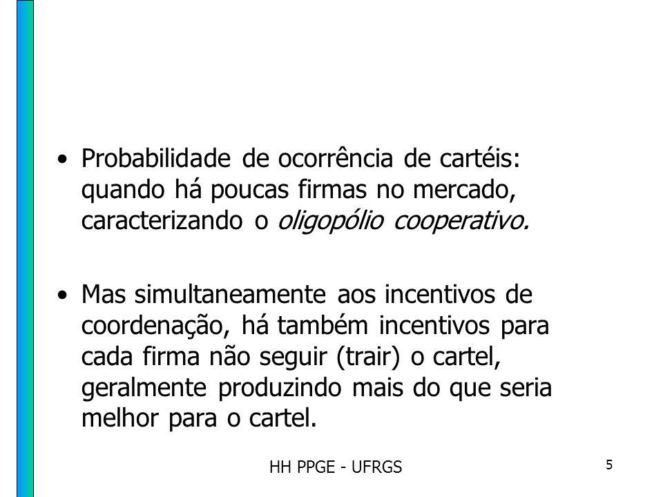 HH PPGE - UFRGS 26 Fatores que facilitam a formação de cartel 3Baixo custo de organização: –A existência de associações setoriais facilita a criação de cartéis, pois reduz os custos de reunião e coordenação; –Diferentes pesquisas apontam percentuais que variam entre 30% e 44% para o número de casos de cartéis em havia a atuação de associações setoriais; –Em casos com número de firmas mais elevado, a participação de associações setoriais é mais freqüente.