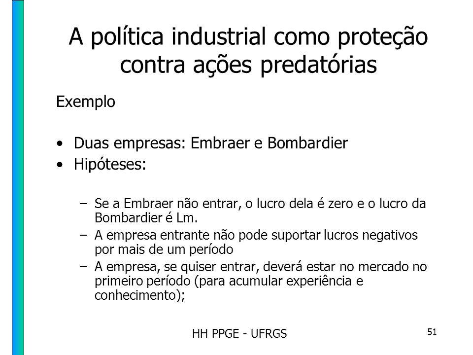 HH PPGE - UFRGS 51 A política industrial como proteção contra ações predatórias Exemplo Duas empresas: Embraer e Bombardier Hipóteses: –Se a Embraer não entrar, o lucro dela é zero e o lucro da Bombardier é Lm.
