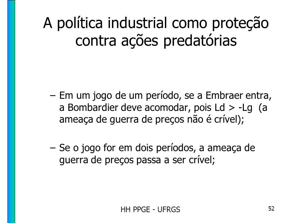 HH PPGE - UFRGS 52 A política industrial como proteção contra ações predatórias –Em um jogo de um período, se a Embraer entra, a Bombardier deve acomodar, pois Ld > -Lg (a ameaça de guerra de preços não é crível); –Se o jogo for em dois períodos, a ameaça de guerra de preços passa a ser crível;