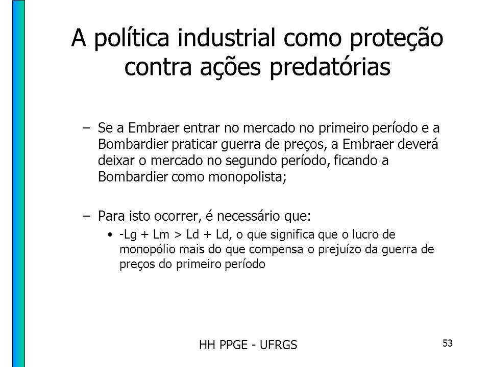 HH PPGE - UFRGS 53 A política industrial como proteção contra ações predatórias –Se a Embraer entrar no mercado no primeiro período e a Bombardier praticar guerra de preços, a Embraer deverá deixar o mercado no segundo período, ficando a Bombardier como monopolista; –Para isto ocorrer, é necessário que: -Lg + Lm > Ld + Ld, o que significa que o lucro de monopólio mais do que compensa o prejuízo da guerra de preços do primeiro período
