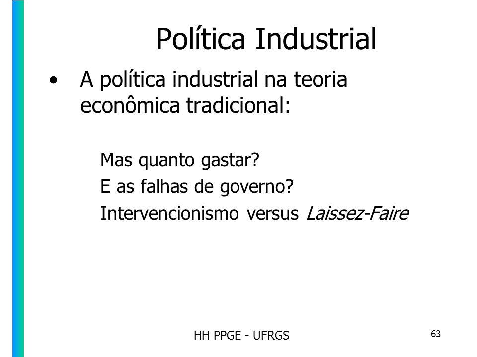 HH PPGE - UFRGS 63 Política Industrial A política industrial na teoria econômica tradicional: Mas quanto gastar.