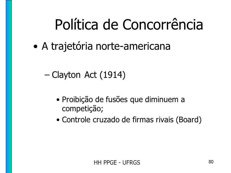 HH PPGE - UFRGS 80 Política de Concorrência A trajetória norte-americana –Clayton Act (1914) Proibição de fusões que diminuem a competição; Controle cruzado de firmas rivais (Board)