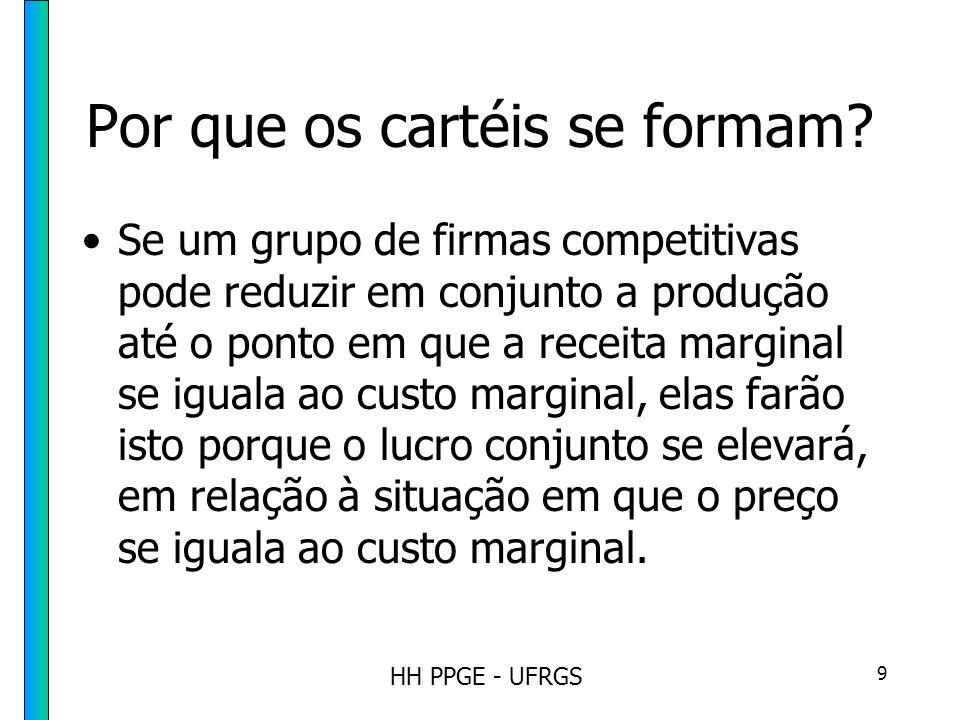 HH PPGE - UFRGS 40 O modelo de Cournot Situação 1: Duopólio Simétrico de Cournot (empresa-país 1 e empresa país 2); custo marginal idêntico para as duas empresas; equilíbrio com taxas de market-share iguais;
