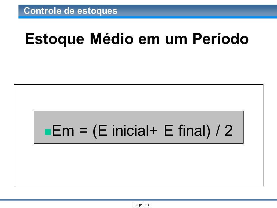 Logística Controle de estoques Estoque Médio em um Período Em = (E inicial+ E final) / 2