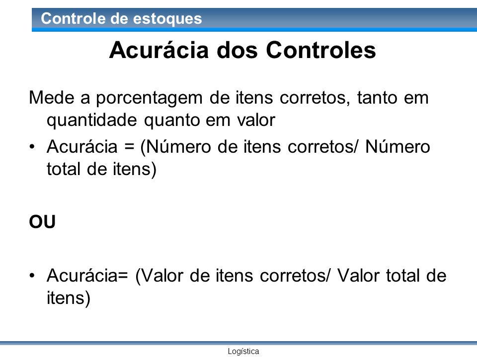 Logística Controle de estoques Acurácia dos Controles Mede a porcentagem de itens corretos, tanto em quantidade quanto em valor Acurácia = (Número de