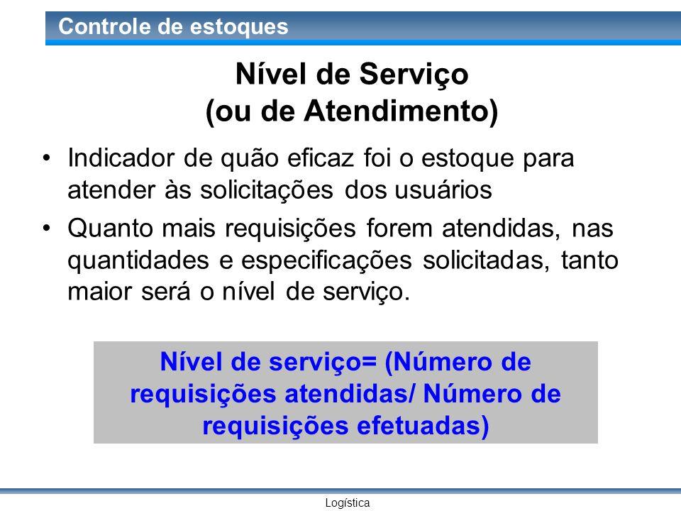 Logística Controle de estoques Nível de Serviço (ou de Atendimento) Indicador de quão eficaz foi o estoque para atender às solicitações dos usuários Q