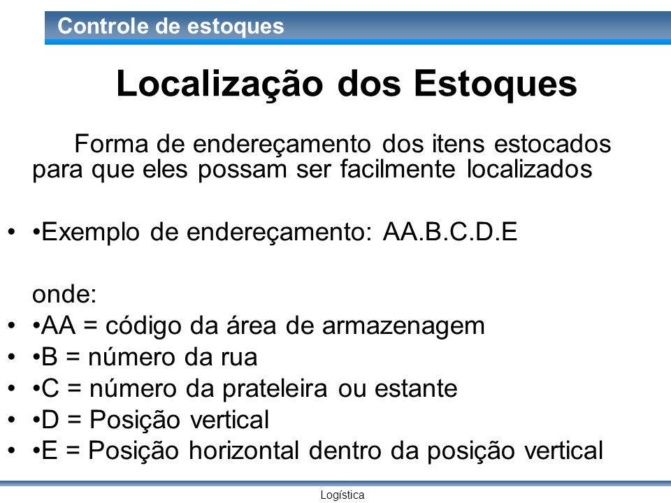 Logística Controle de estoques Localização dos Estoques Forma de endereçamento dos itens estocados para que eles possam ser facilmente localizados Exe