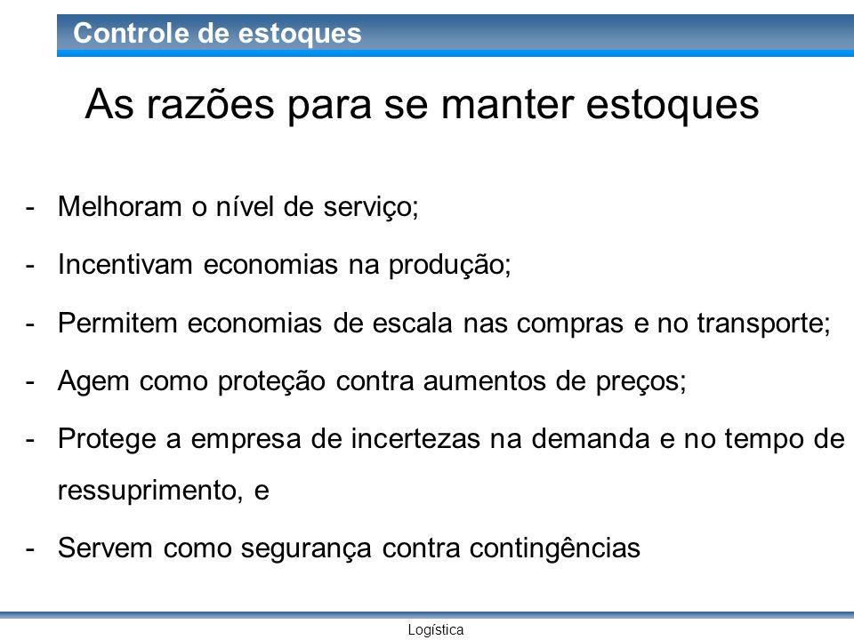 Logística Controle de estoques -Melhoram o nível de serviço; -Incentivam economias na produção; -Permitem economias de escala nas compras e no transpo