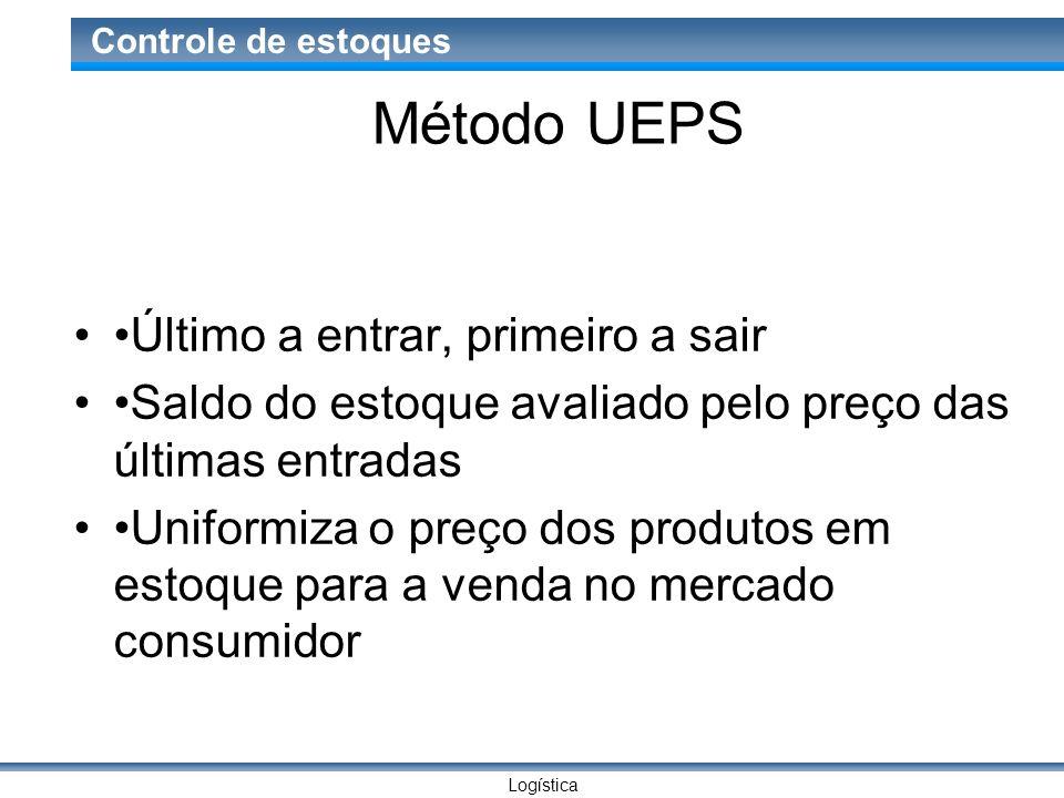 Logística Controle de estoques Método UEPS Último a entrar, primeiro a sair Saldo do estoque avaliado pelo preço das últimas entradas Uniformiza o pre