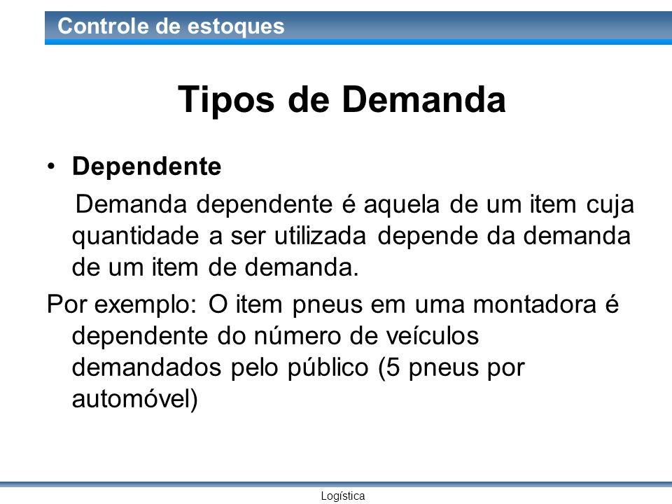Logística Controle de estoques Tipos de Demanda Dependente Demanda dependente é aquela de um item cuja quantidade a ser utilizada depende da demanda d