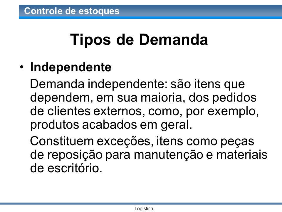 Logística Controle de estoques Tipos de Demanda Independente Demanda independente: são itens que dependem, em sua maioria, dos pedidos de clientes ext