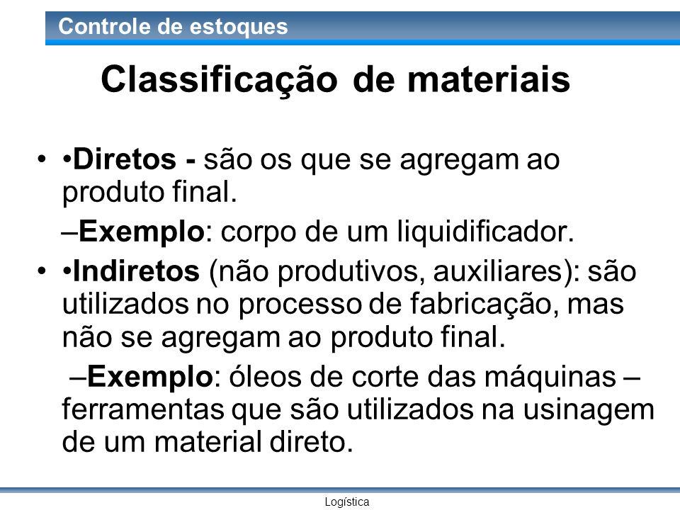 Logística Controle de estoques Classificação de materiais Diretos - são os que se agregam ao produto final. –Exemplo: corpo de um liquidificador. Indi