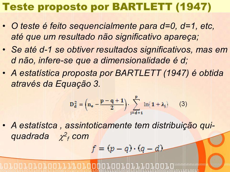 Teste proposto por BARTLETT (1947) O teste é feito sequencialmente para d=0, d=1, etc, até que um resultado não significativo apareça; Se até d-1 se o