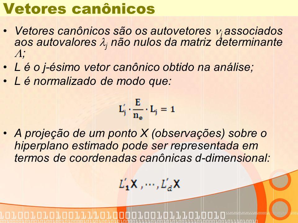 Vetores canônicos Vetores canônicos são os autovetores j associados aos autovalores j não nulos da matriz determinante ; L é o j-ésimo vetor canônico