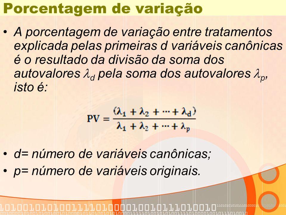 Porcentagem de variação A porcentagem de variação entre tratamentos explicada pelas primeiras d variáveis canônicas é o resultado da divisão da soma d