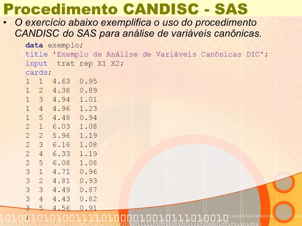 Procedimento CANDISC - SAS O exercício abaixo exemplifica o uso do procedimento CANDISC do SAS para análise de variáveis canônicas. data exemplo; titl