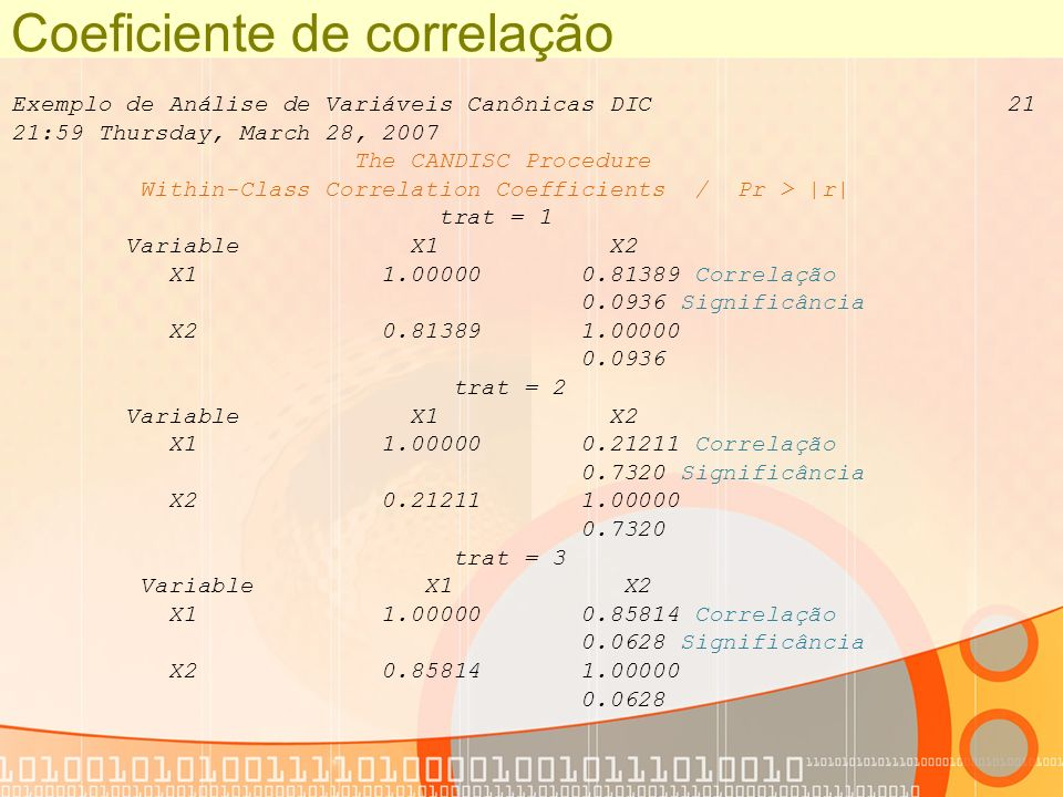 Coeficiente de correlação Exemplo de Análise de Variáveis Canônicas DIC 21 21:59 Thursday, March 28, 2007 The CANDISC Procedure Within-Class Correlati
