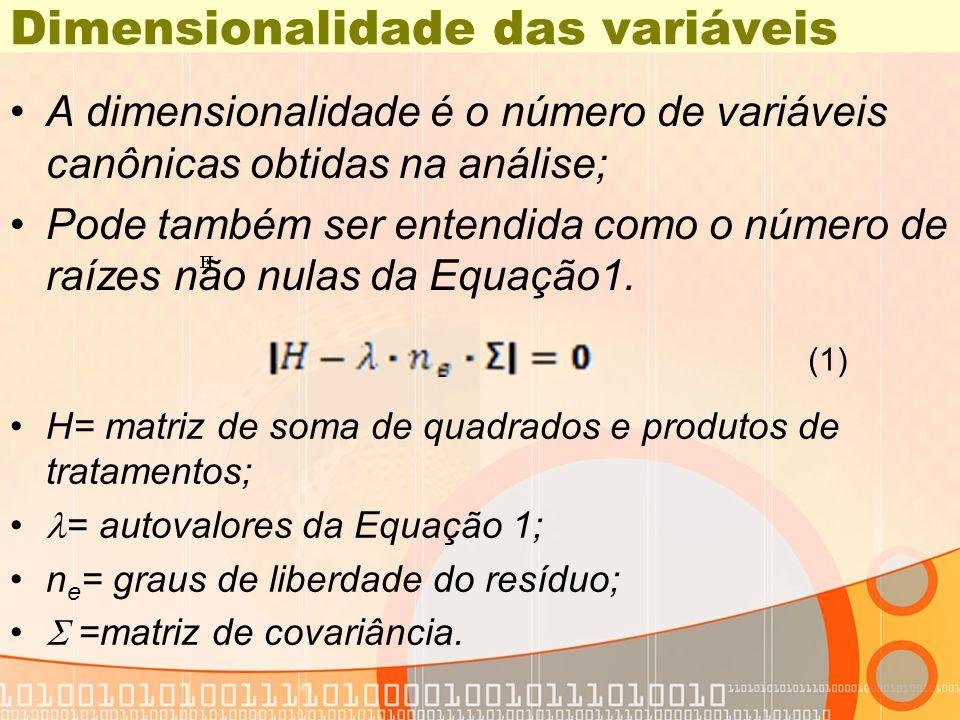 Dimensionalidade das variáveis A dimensionalidade é o número de variáveis canônicas obtidas na análise; Pode também ser entendida como o número de raí