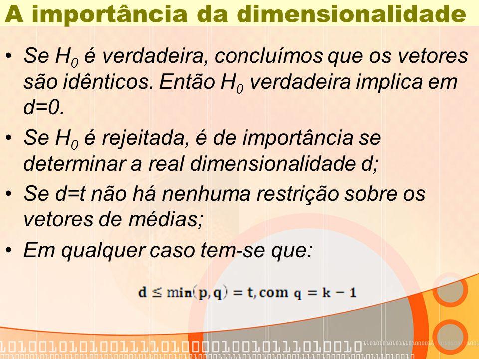 A importância da dimensionalidade Se H 0 é verdadeira, concluímos que os vetores são idênticos. Então H 0 verdadeira implica em d=0. Se H 0 é rejeitad
