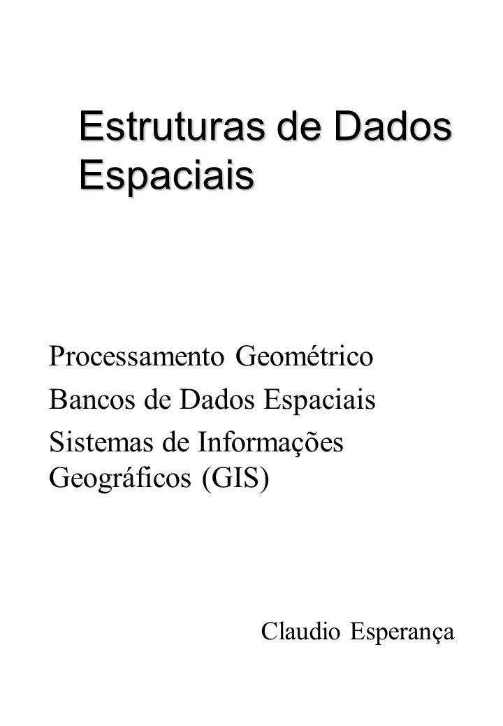 Operações envolvendo dados geométricos l distância(A,B) (cont.) – lugar geométrico de todos os pontos à mesma distância de um dado ponto p é característica da métrica p Manhattan Euclideana Tabuleiro de Xadrez