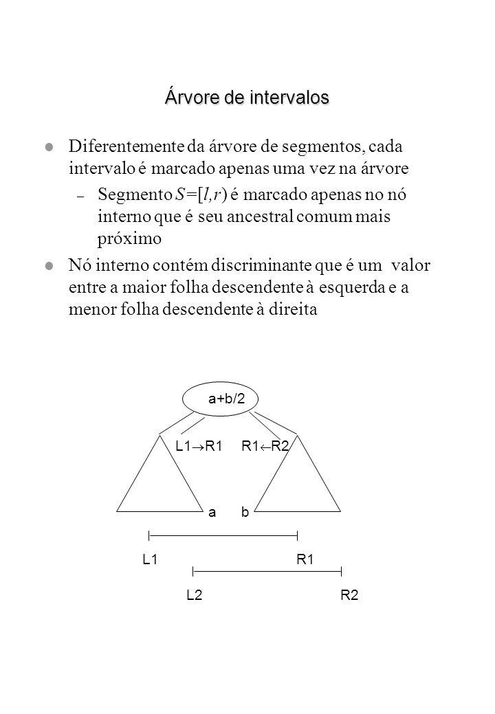 Árvore de intervalos l Diferentemente da árvore de segmentos, cada intervalo é marcado apenas uma vez na árvore – Segmento S=[l,r) é marcado apenas no
