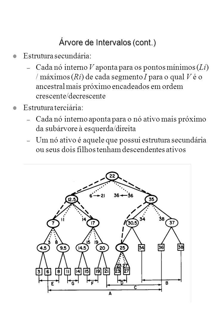 Árvore de Intervalos (cont.) l Estrutura secundária: – Cada nó interno V aponta para os pontos mínimos (Li) / máximos (Ri) de cada segmento I para o q