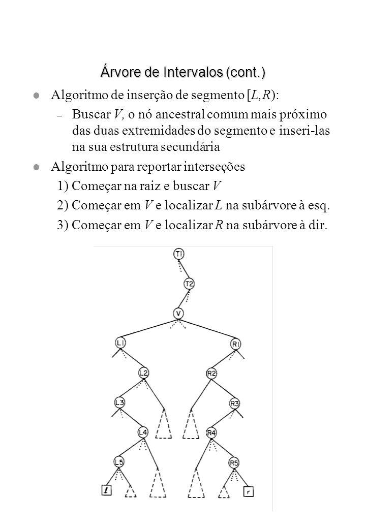 Árvore de Intervalos (cont.) l Algoritmo de inserção de segmento [L,R): – Buscar V, o nó ancestral comum mais próximo das duas extremidades do segment