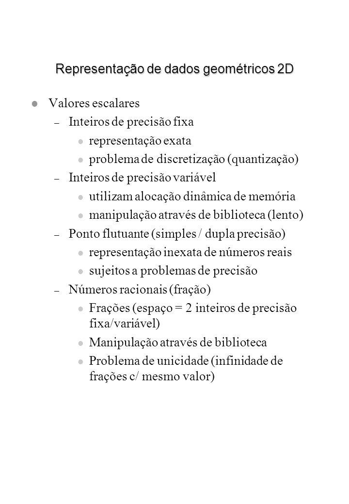 Representação de dados geométricos 2D l Valores escalares – Inteiros de precisão fixa l representação exata l problema de discretização (quantização)