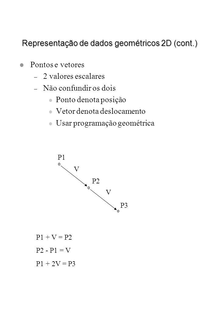 Representação de dados geométricos 2D (cont.) l Pontos e vetores – 2 valores escalares – Não confundir os dois l Ponto denota posição l Vetor denota d