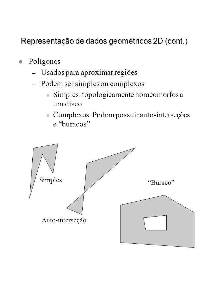 Representação de dados geométricos 2D (cont.) l Polígonos – Usados para aproximar regiões – Podem ser simples ou complexos l Simples: topologicamente