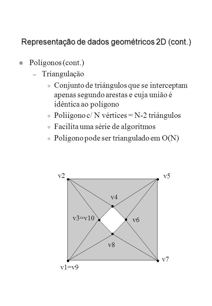 Representação de dados geométricos 2D (cont.) l Polígonos (cont.) – Triangulação l Conjunto de triângulos que se interceptam apenas segundo arestas e