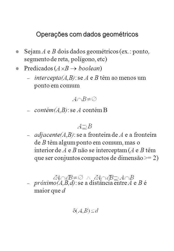 Operações com dados geométricos l Sejam A e B dois dados geométricos (ex.: ponto, segmento de reta, polígono, etc) Predicados (A B boolean) – intercep