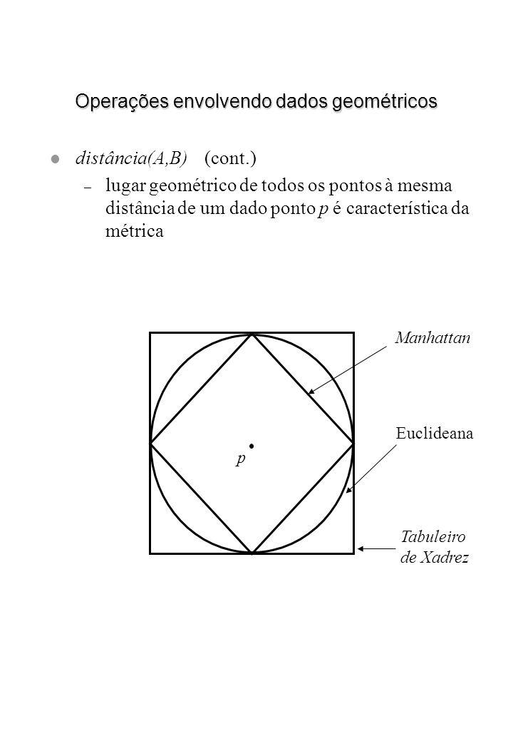 Operações envolvendo dados geométricos l distância(A,B) (cont.) – lugar geométrico de todos os pontos à mesma distância de um dado ponto p é caracterí