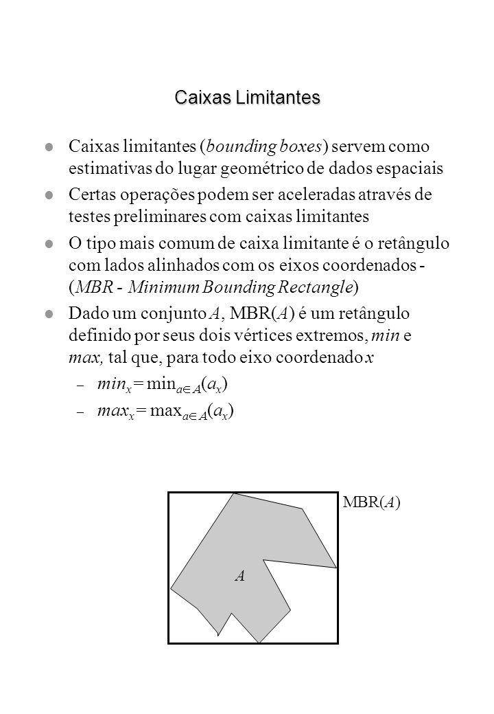 Caixas Limitantes l Caixas limitantes (bounding boxes) servem como estimativas do lugar geométrico de dados espaciais l Certas operações podem ser ace