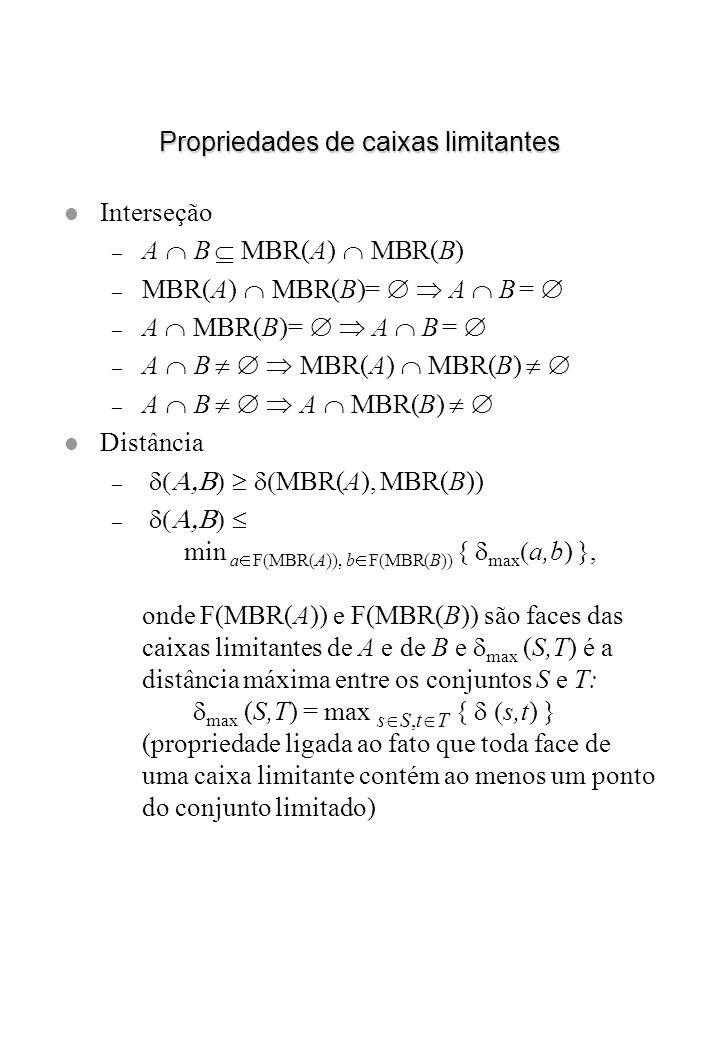 Propriedades de caixas limitantes l Interseção – A B MBR(A) MBR(B) – MBR(A) MBR(B)= A B = – A MBR(B)= A B = – A B MBR(A) MBR(B) – A B A MBR(B) l Distâ