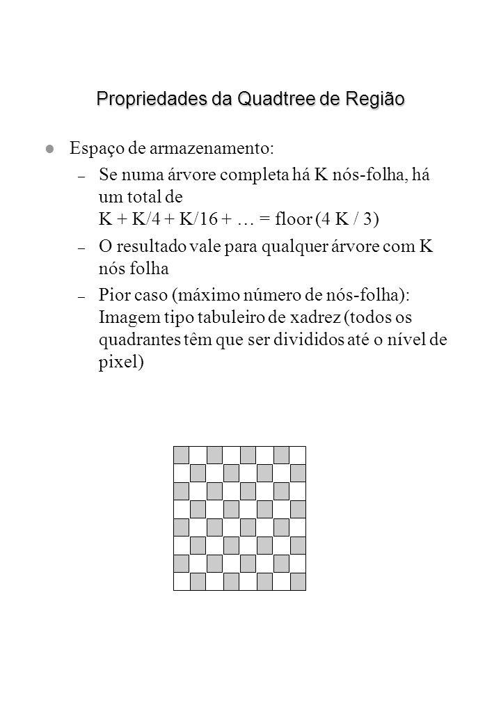 Propriedades da Quadtree de Região l Espaço de armazenamento: – Se numa árvore completa há K nós-folha, há um total de K + K/4 + K/16 + … = floor (4 K